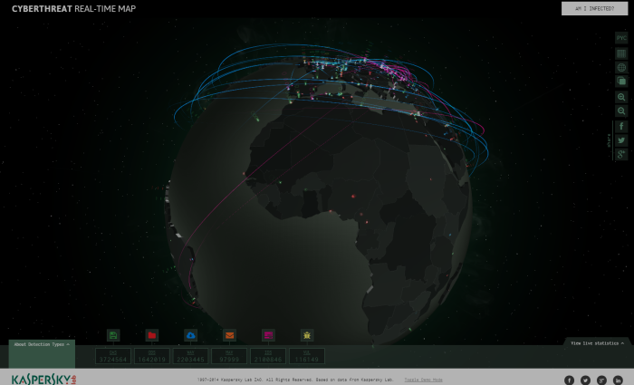 Find out where you are on the Cyberthreat map   -----  --- ------ ----- ----------