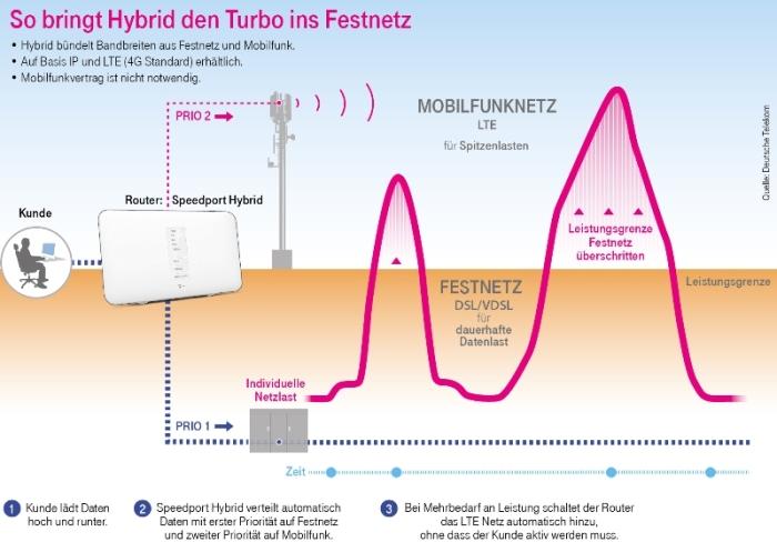 Hybrid_final